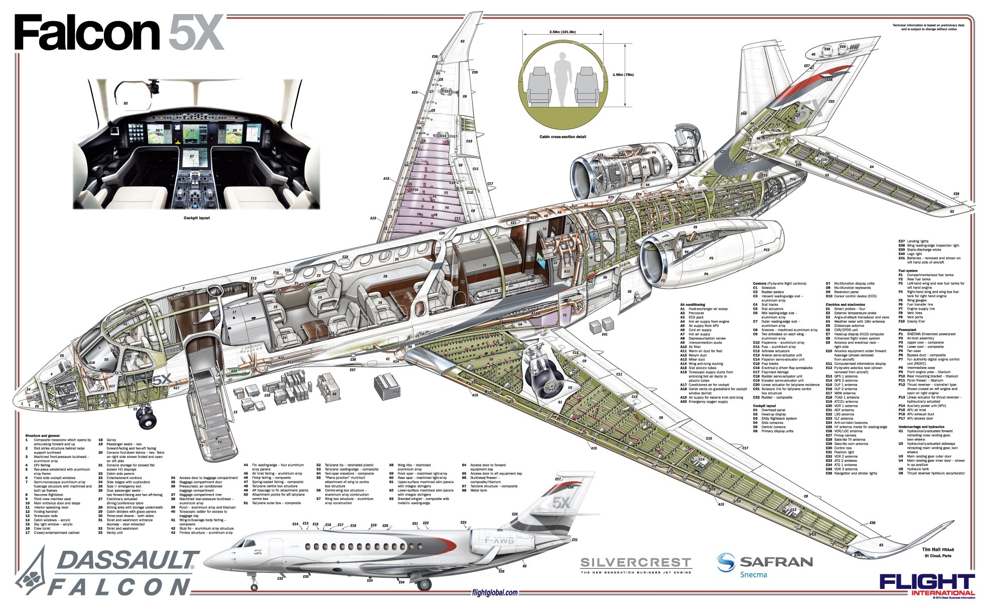 Dassault falcon 5x page 2 for Interieur falcon 2000