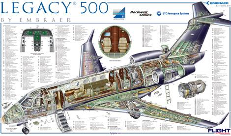 Embraer Legacy 500 cutaway