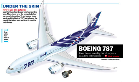 787 cutaway